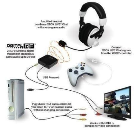 XBOX 360:++HEADSET++TOP ZUSTAND!!